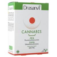 Cannabis dol
