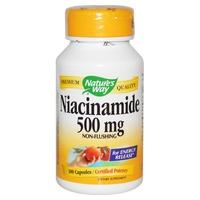 Nicotinamida (Niacinamide)