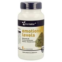 Emotions Level