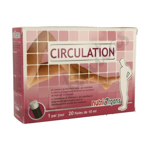 Circulación
