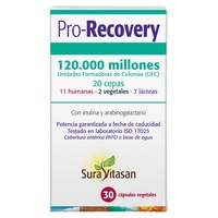 Pro-Recovery