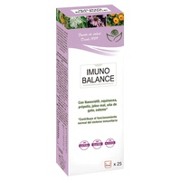 Inmuno Balance
