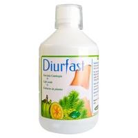 Diurfast