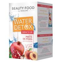 Water Detox Slimming
