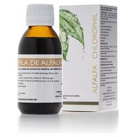 Alfalfa Chlorophyll