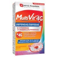 Multivit 4G Defenses