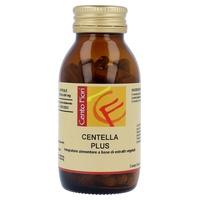 Centella Plus