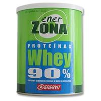 Proteínas de Whey
