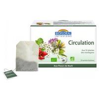 Infusion d'Auvergne, Organic Circulation