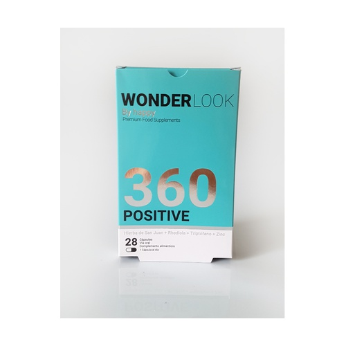 Wonderlook 360 Positive