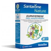 Euphystress