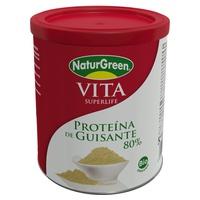 Proteinas de Guisante