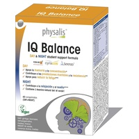 Iq Balance Day