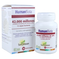 Human Biota
