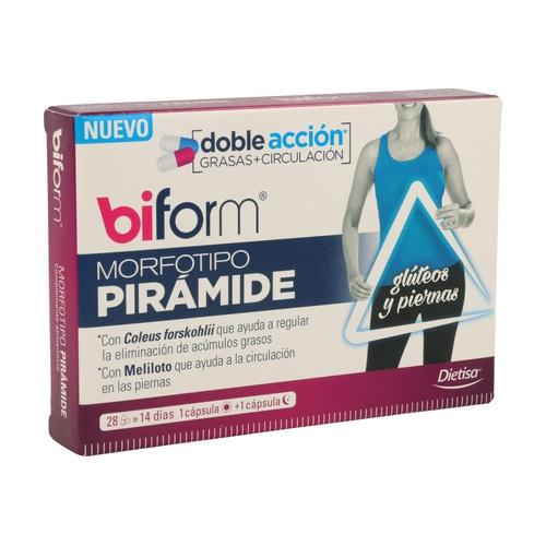 Morfotipo Pirámide (Glúteos y Piernas)